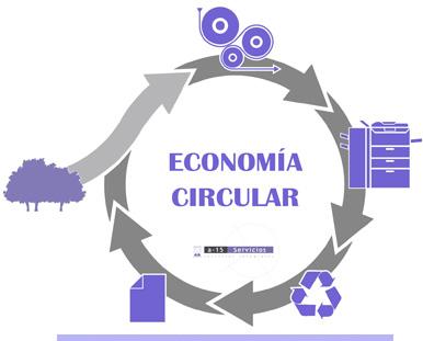la economia circular como metodo de reciclaje